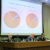 Fifth CAREC Railway Working Group Meeting