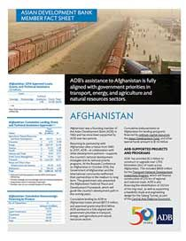 Asian Development Bank and Afghanistan: Fact Sheet