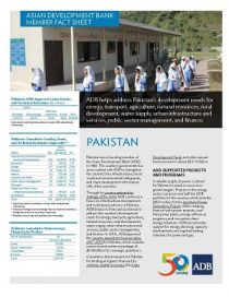 Asian Development Bank and Pakistan: Fact Sheet